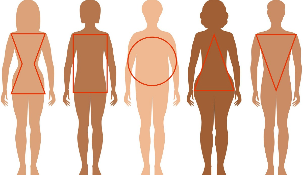 Free Body Type Quiz Find Your Body Type With 100 Accuracy What shape is my body? free body type quiz find your body